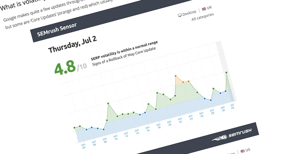 Google Volatility Tracker