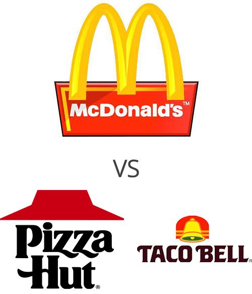 Mcdonald's vs Pizza Hut & Taco Bell
